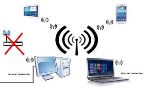 Create a WiFi Hotspot Software